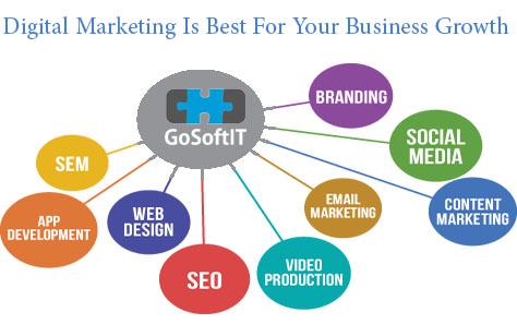تعرف ايه عن ال Digital Marketing ؟